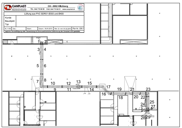 Plan execution ventilation 04