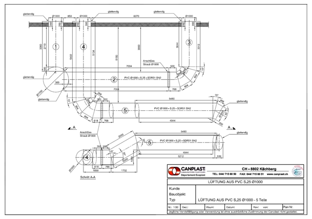 Plan execution ventilation 02