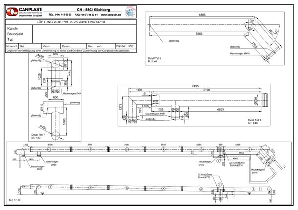 Plan execution ventilation