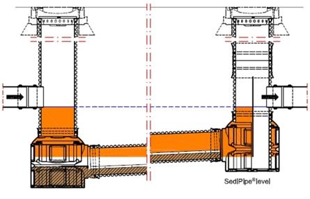 SediPipe 08