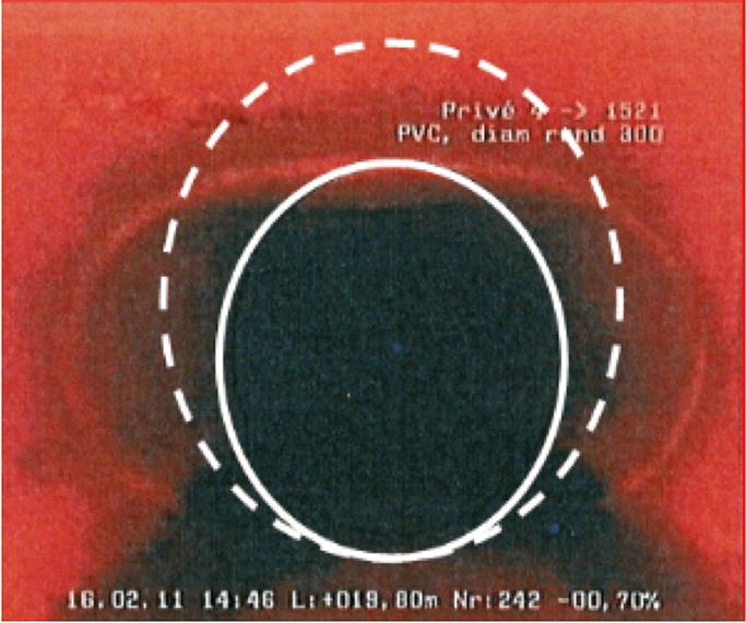 Ovalisation tuyau 01