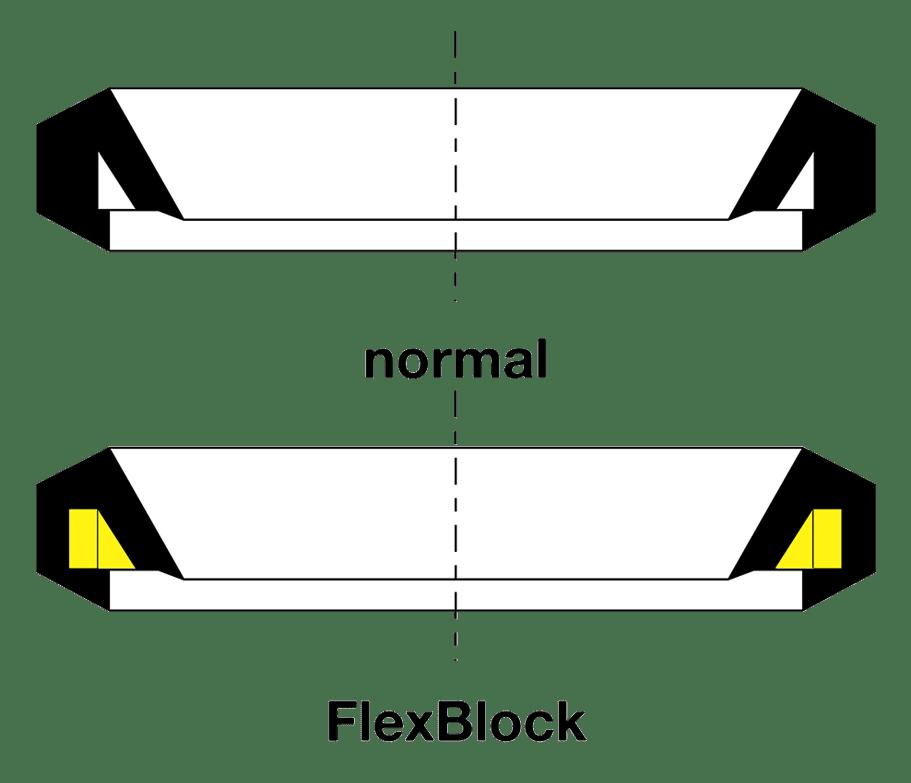 Joint FlexBlock 02