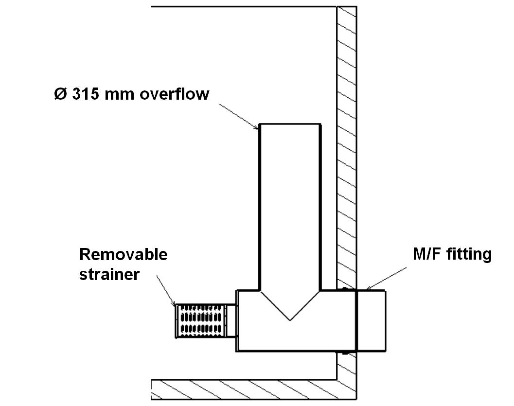 Figure 2 EN